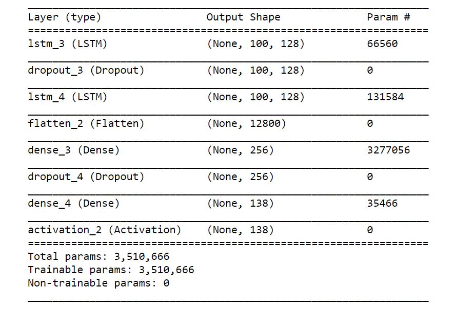 LSTM, Long short term memory, model architecture, music generation, rnn, recurrent neural netowrk