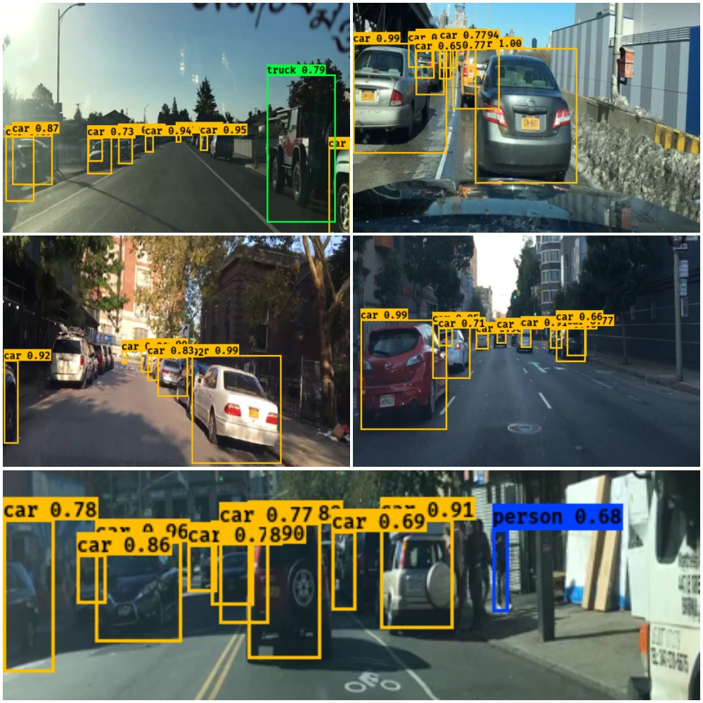 Object detection for self-driving cars